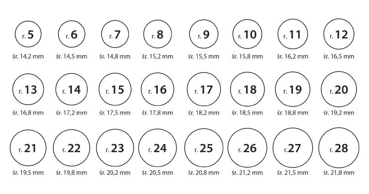 tabela rozmiarów pierścionka