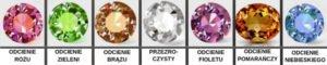 zultanit kamień który zmienia kolor